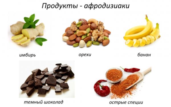 продукты для улучшения эрекции Енисейск