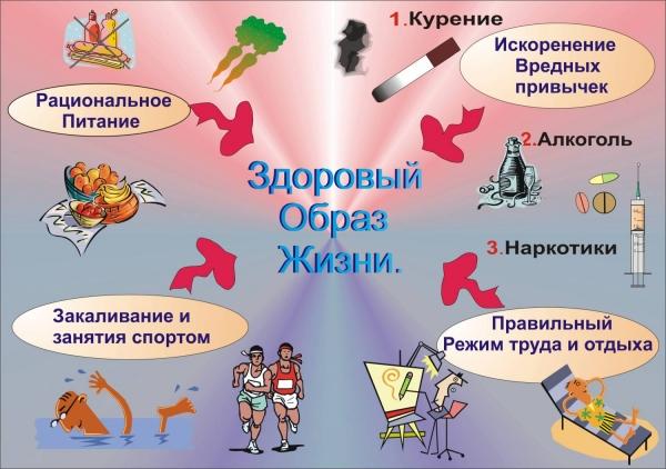 Рекомендации для улучшения спермы