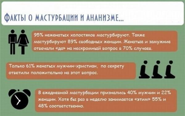 Голые факты